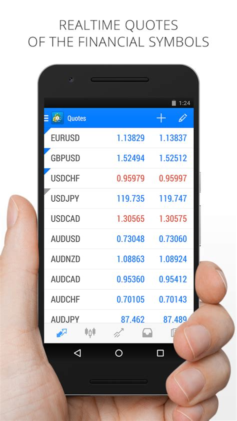 MetaTrader 5 for Android - Free download and software