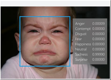 Emotion Detection in Games?